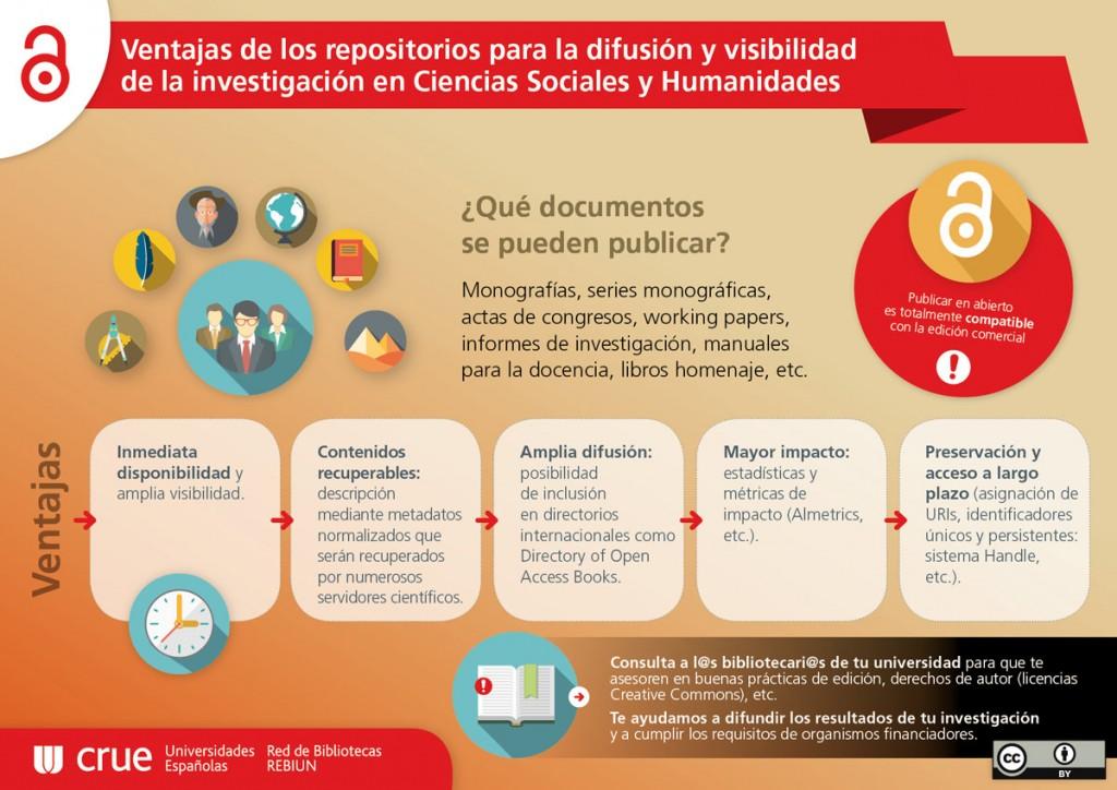 Poster CRUE_Ventajas Rep (es)